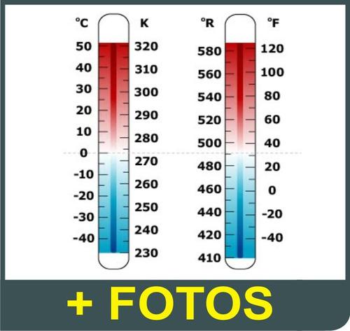 termômetro deluxe ecorde - 72mm forester