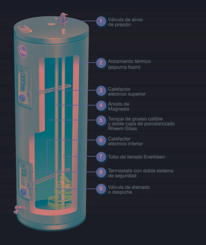 termo eléctrico rheem 454 litros trifásico