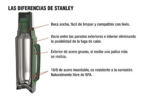 termo stanley 1lts classic pico cebador y manija