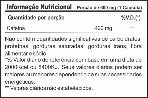termogênico emagrecedor 420mg pro abdomen 60caps - profit