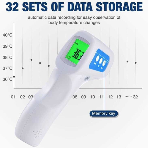 termómetros infrarrojos
