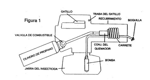 termonebulizador de gas burgess 1443 fumigadora mosquitos