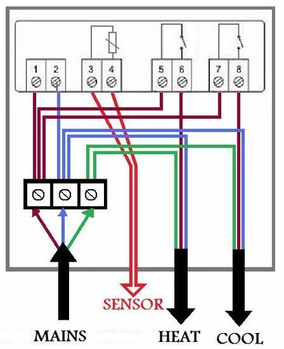 termostato digital stc1000 controlador temp. 220v + sensor