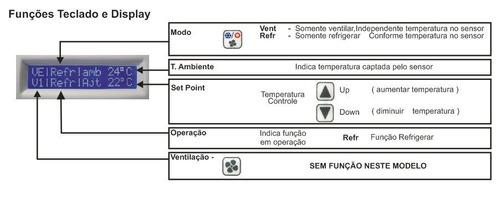 termostato digital - tvc - di1 01 eb (bivolt)