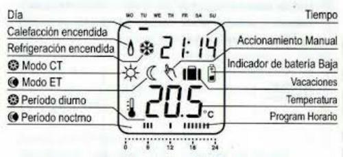 termostato diletta prog semanal 26000