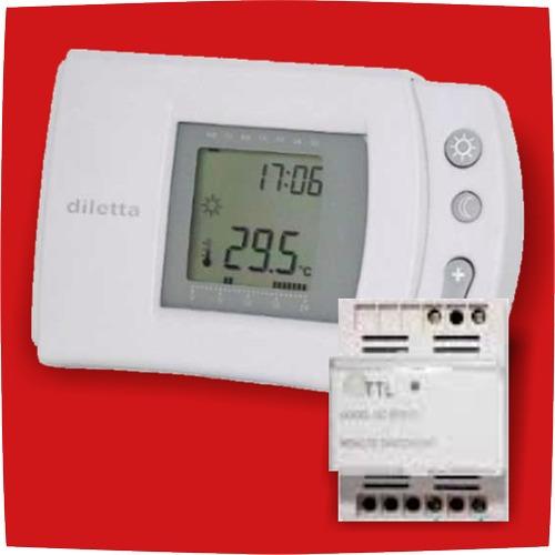 termostato inalambrico