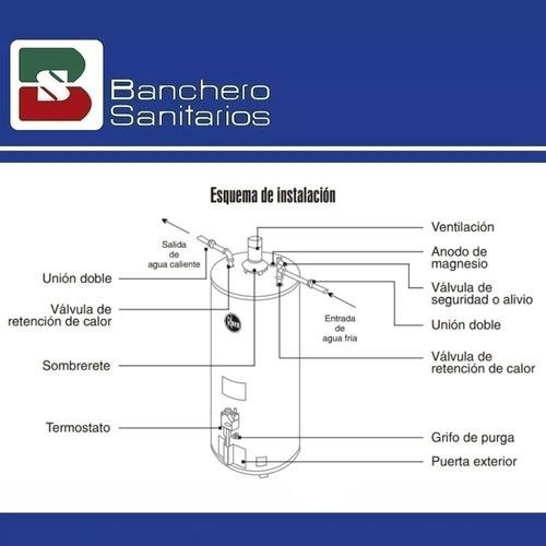 termotanque a gas rheem alta pot 160 lt cta