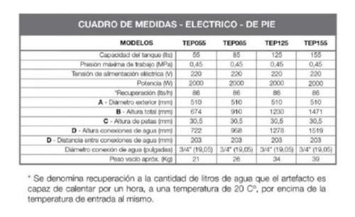 termotanque rheem electrico 125lts pie sup. tep125rh digiya