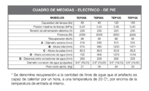 termotanque rheem electrico 85l pie superior tep085rh digiya