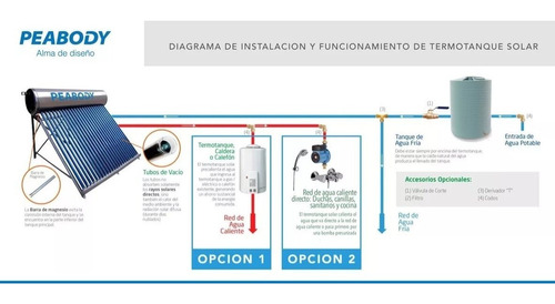 termotanque solar 200litros de acero inox con kit electrico