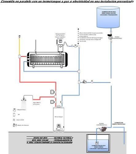 termotanque solar 300 lts apoyo calefaccion o presurizacion