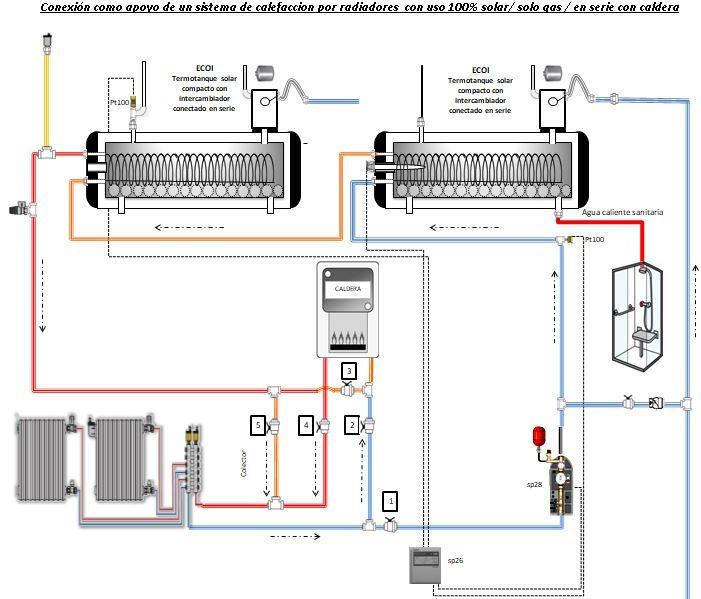 Como hacer una instalacion de calefaccion por radiadores - Calefaccion por chimenea ...