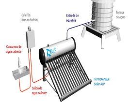 termotanque solar termo solar  320 lts acero inoxidable 100%