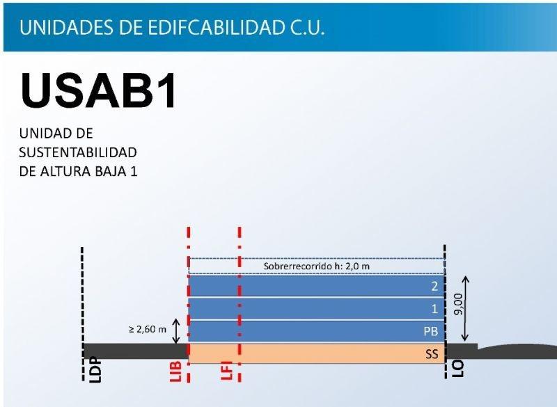 terreno 8.66 x 29 mts. ideal para hacer 9 ph y cocheras .