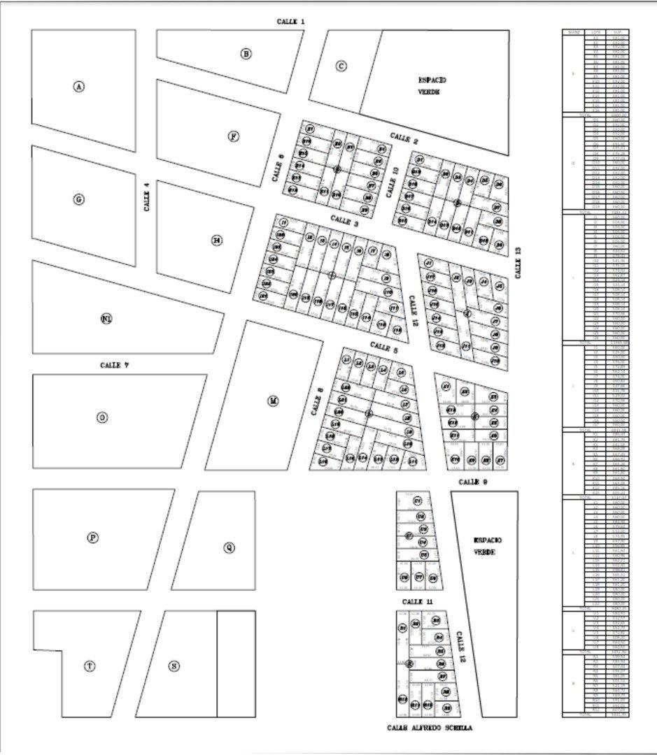 terreno a la venta en barrio fincas de ibarlucea - terreno de 481 m2  con entrega inmediata