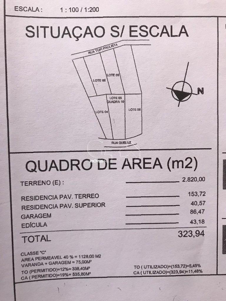 terreno com 2800 metros pq. suiça caieiras - te00071 - 33972159