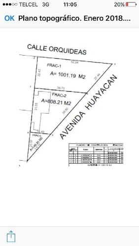 terreno comercial en renta en supermanzana 56, benito juárez, quintana roo