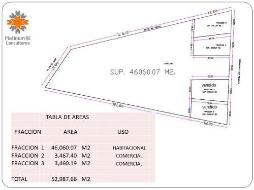 terreno comercial en venta mompani