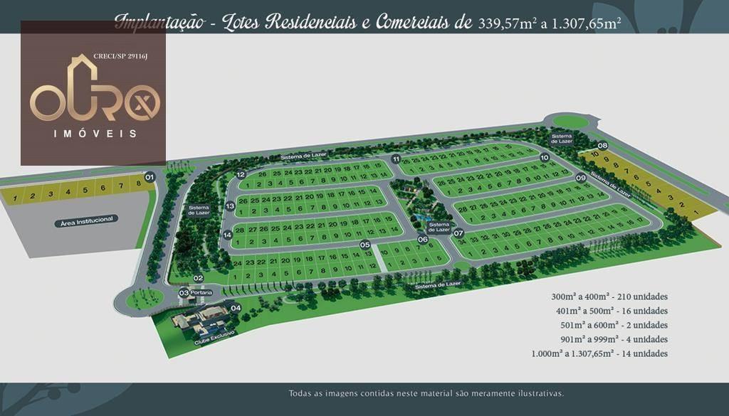 terreno condomínio villa piemonte residencial à venda, franca sp - te0013