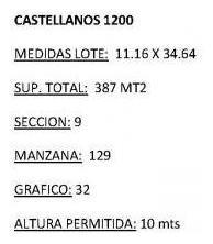 terreno constructora castellanos 1200