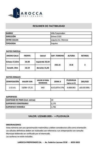 terreno en esquina u$s 450 de incidencia - villa pueyrredon
