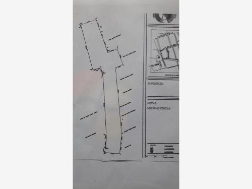 terreno en venta barrio de san sebastian