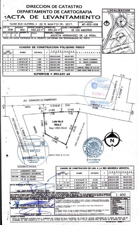terreno en venta en av. ignacio altamirano, col. de los maestros tijuana b.c.