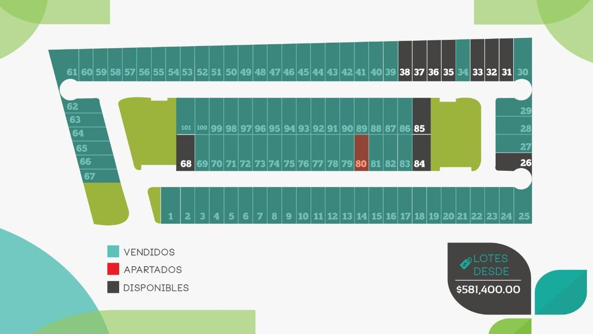 terreno en venta, privada zelena a min de altabrisa,conkal,mérida,yucatán