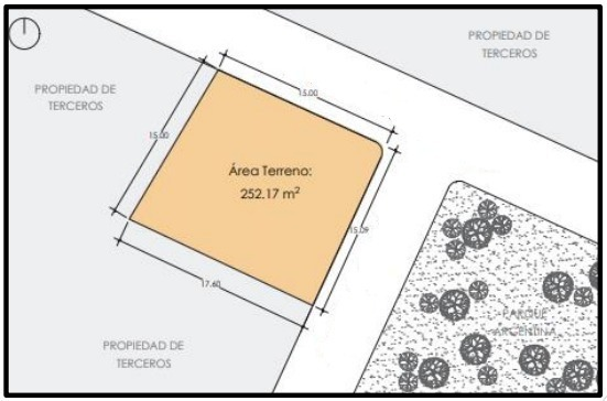 terreno en venta - san miguel - maranga