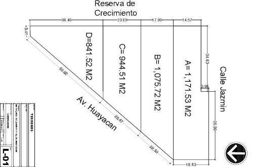terreno en venta sobre la av. huayacán
