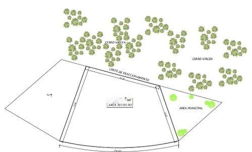 terreno en venta valle de bosquencinos zona carretera nacional