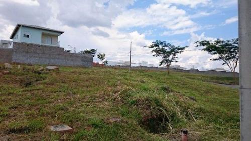 terreno no condomínio swiss park em campinas-sp