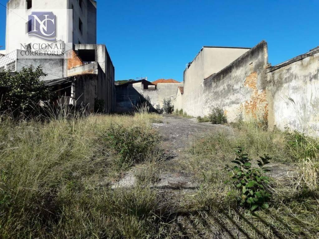 terreno para alugar, 400 m² por r$ 2.000/mês - bangu - santo andré/sp - te0484
