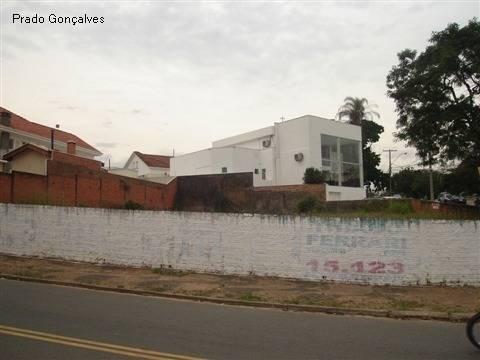 terreno para aluguel em nova campinas - te171126