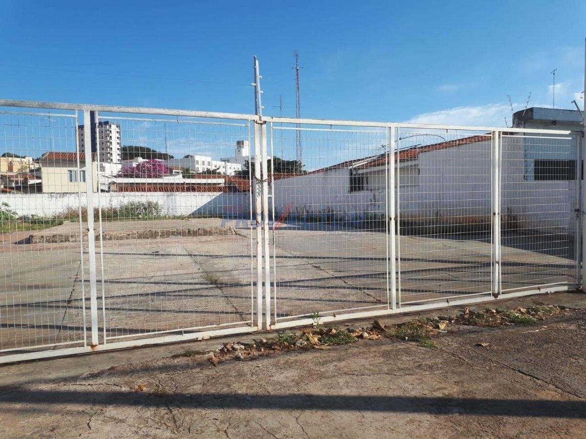 terreno para aluguel em parque taquaral - te244233