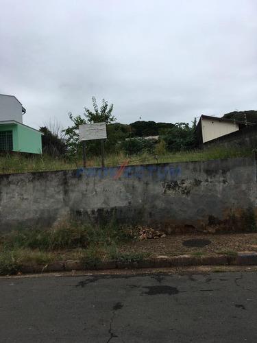 terreno para aluguel em vila coqueiro - te250892