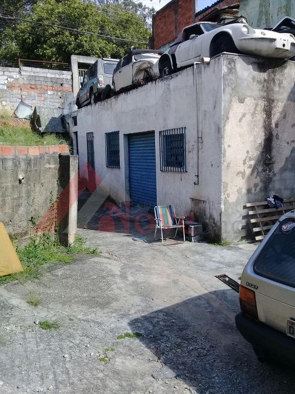terreno para venda, 0.0 m2, jardim nossa senhora do carmo - são paulo - 533