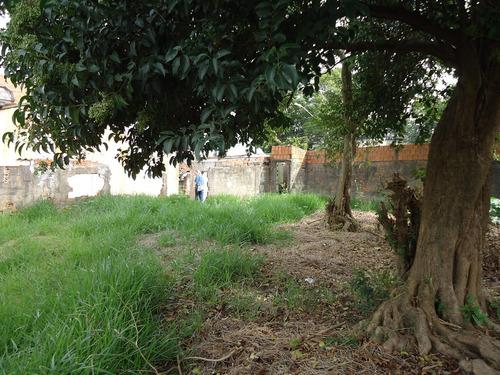 terreno para venda, 1031.01 m2, jaguaré - são paulo - 1271
