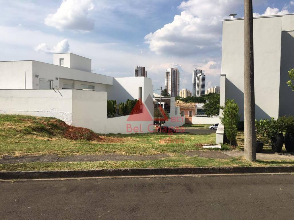 terreno residencial à venda, condomínio sunset village, sorocaba. - te0243