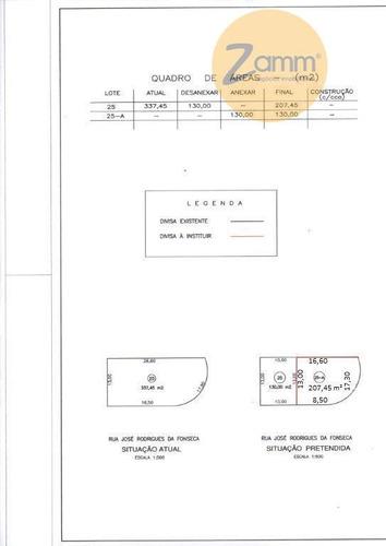 terreno  residencial à venda, parque jambeiro, campinas. - codigo: te0475 - te0475