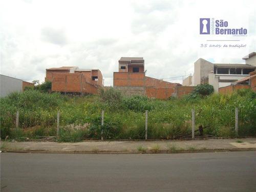terreno residencial à venda, parque nova carioba, americana. - te0052