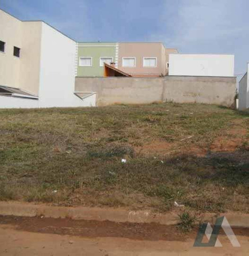terreno à venda, 155 m² por r$ 125.000 - condomínio horto florestal ii - sorocaba/sp - te0695