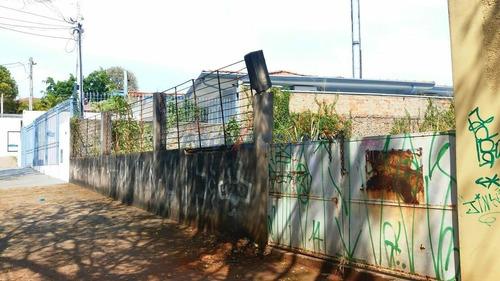 terreno à venda em jardim chapadão - te250925
