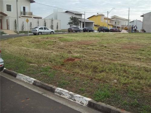 terreno à venda em jardim planalto - te006083