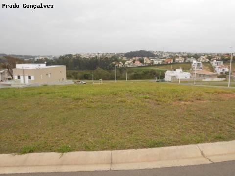 terreno à venda em loteamento alphaville campinas - te121549