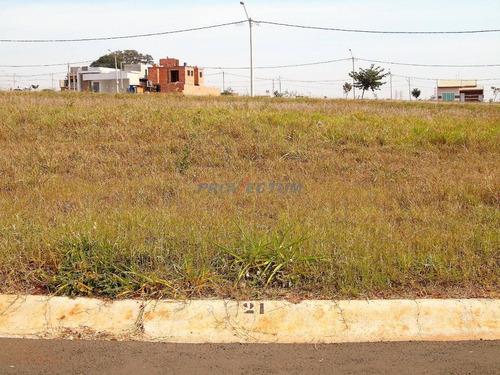 terreno à venda em parque ortolândia - te244923