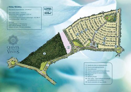 terrenos condomínio fechado zona sul ribeirão preto