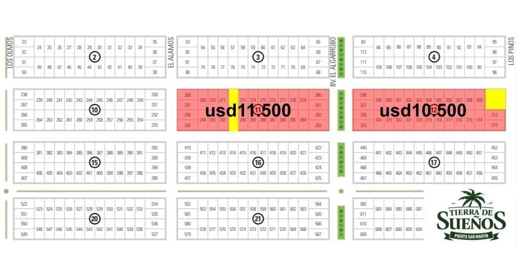 terrenos de 288 m2 en tierra de sueños puerto san martin - posibilidad de financiar
