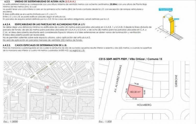 terrenos o lotes venta villa ortuzar