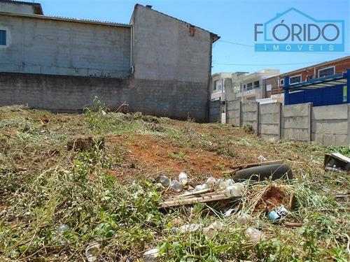 terrenos à venda  em atibaia/sp - compre o seu terrenos aqui! - 1393527